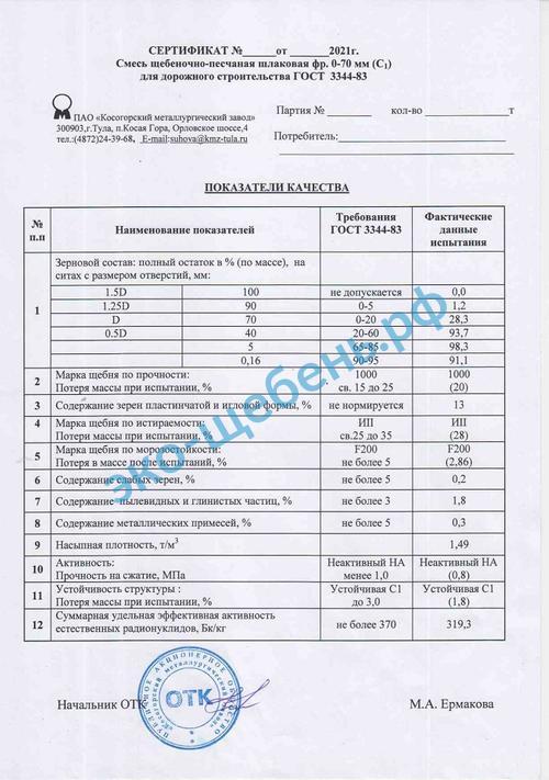 Сертификат на ЩПС (шлаковая)