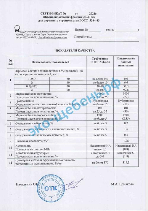 Сертификат на шлаковый щебень 20-40